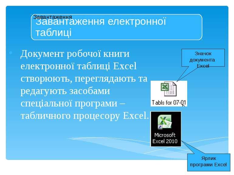 Документ робочої книги електронної таблиці Excel створюють, переглядають та р...