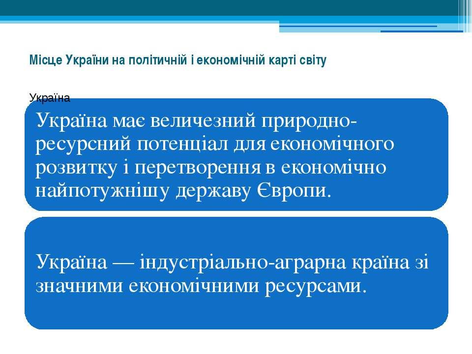 Місце України на політичній і економічній карті світу