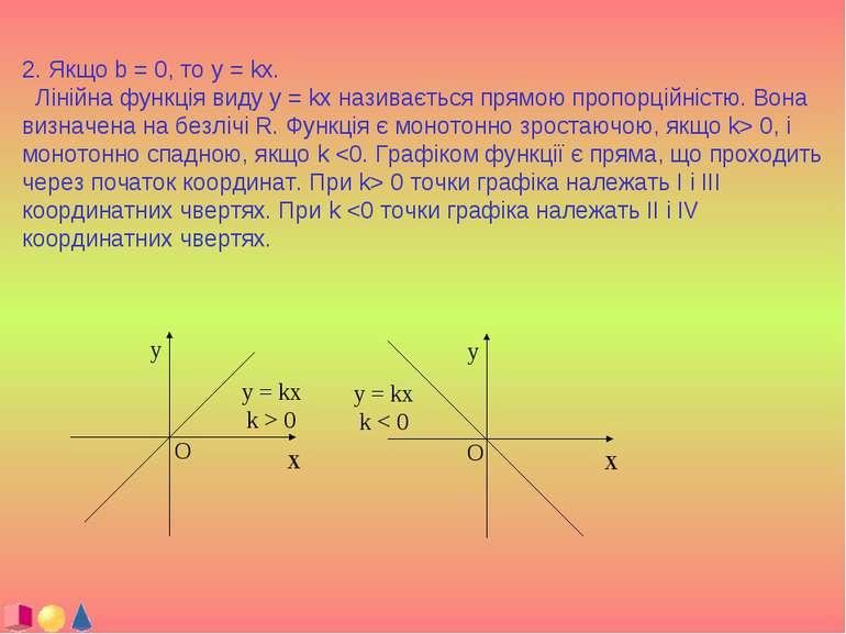 2. Якщо b = 0, то y = kx.  Лінійна функція виду y = kx називається прямою пр...