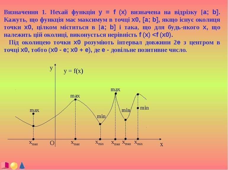 Визначення 1. Нехай функція y = f (x) визначена на відрізку [a; b]. Кажуть, щ...