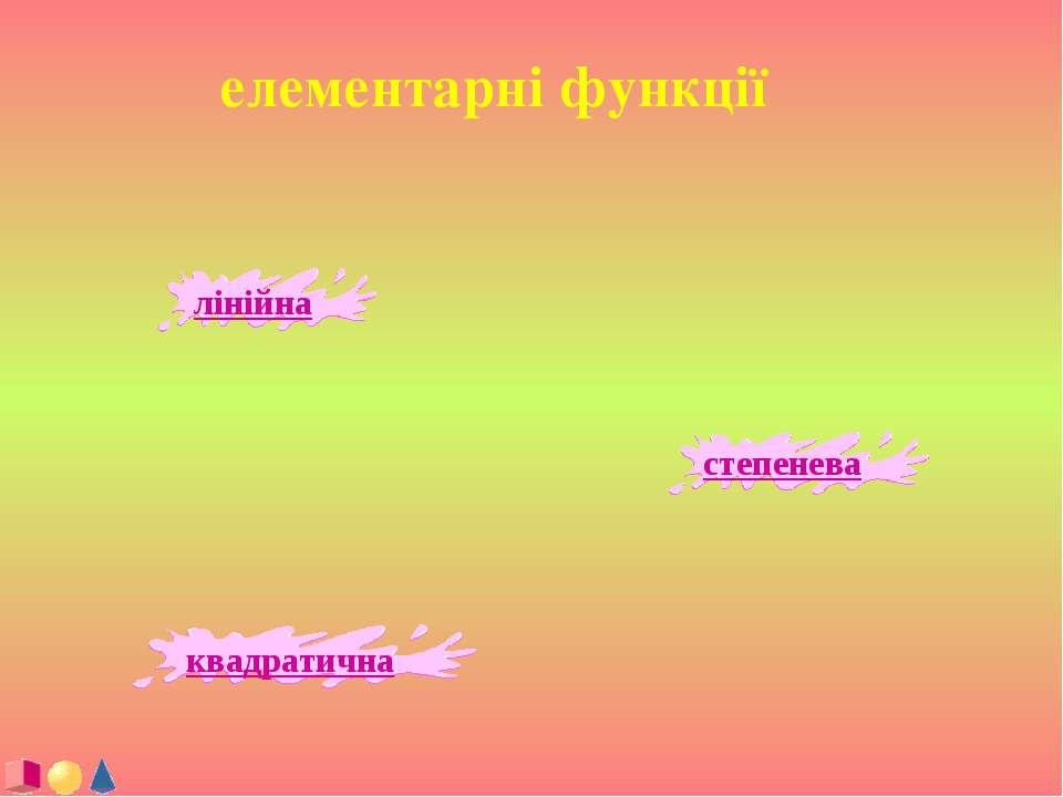 елементарні функції лінійна квадратична степенева