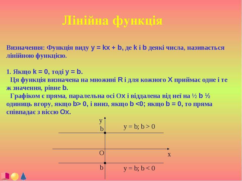 Лінійна функція Визначення: Функція виду y = kx + b, де k і b деякі числа, на...