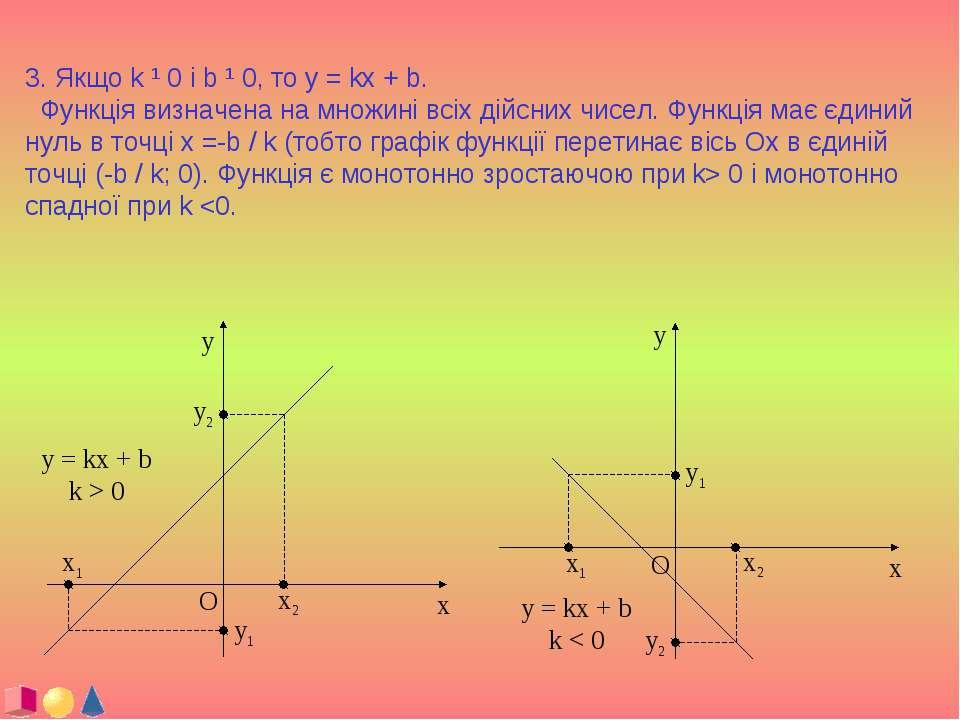 3. Якщо k ¹ 0 і b ¹ 0, то y = kx + b.  Функція визначена на множині всіх дій...