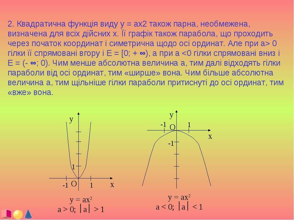 2. Квадратична функція виду y = ax2 також парна, необмежена, визначена для вс...