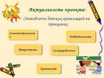 Актуальность проекта: Становление детских организаций на принципах: Самостоят...