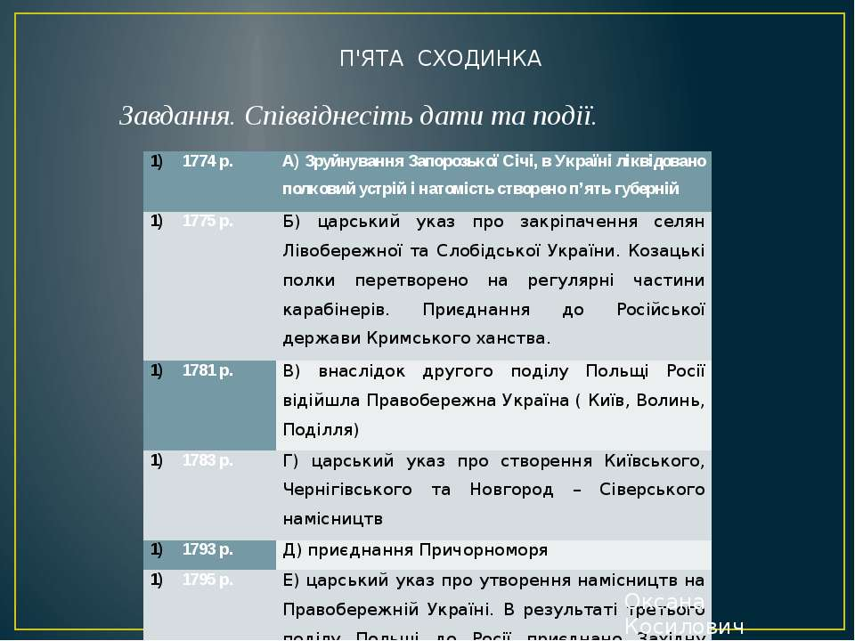 П'ЯТА СХОДИНКА Завдання. Співвіднесіть дати та події. Оксана Косилович 1774 р...