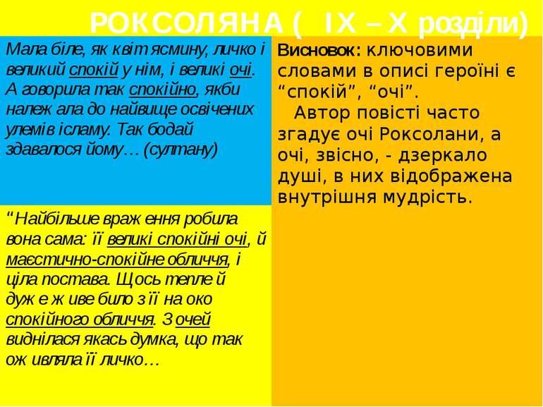 РОКСОЛЯНА ( ІХ – Х розділи)