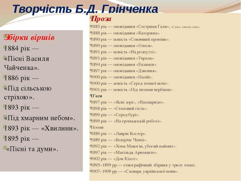 Творчість Б.Д. Грінченка Збірки віршів 1884 рік — «Пісні Василя Чайченка». 18...