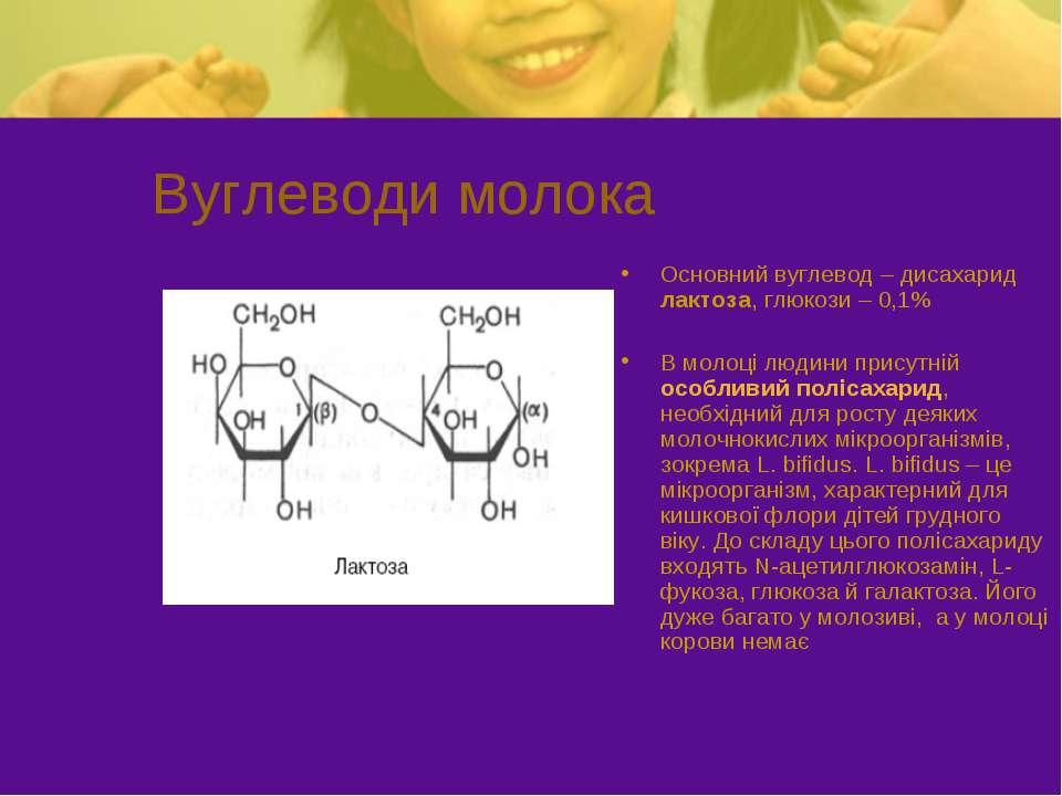 Вуглеводи молока Основний вуглевод – дисахарид лактоза, глюкози – 0,1% В моло...