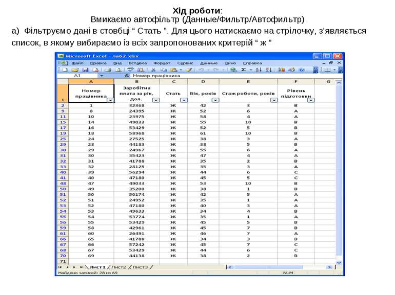 Хід роботи: Вмикаємо автофільтр (Данные/Фильтр/Автофильтр) а) Фільтруємо дані...