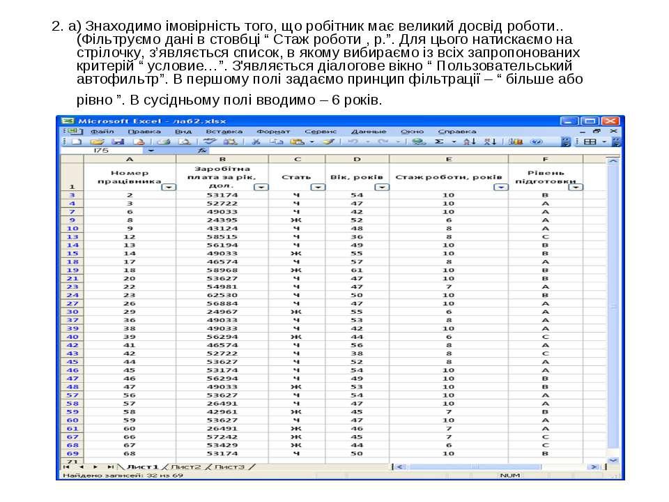 2. а) Знаходимо імовірність того, що робітник має великий досвід роботи.. (Фі...