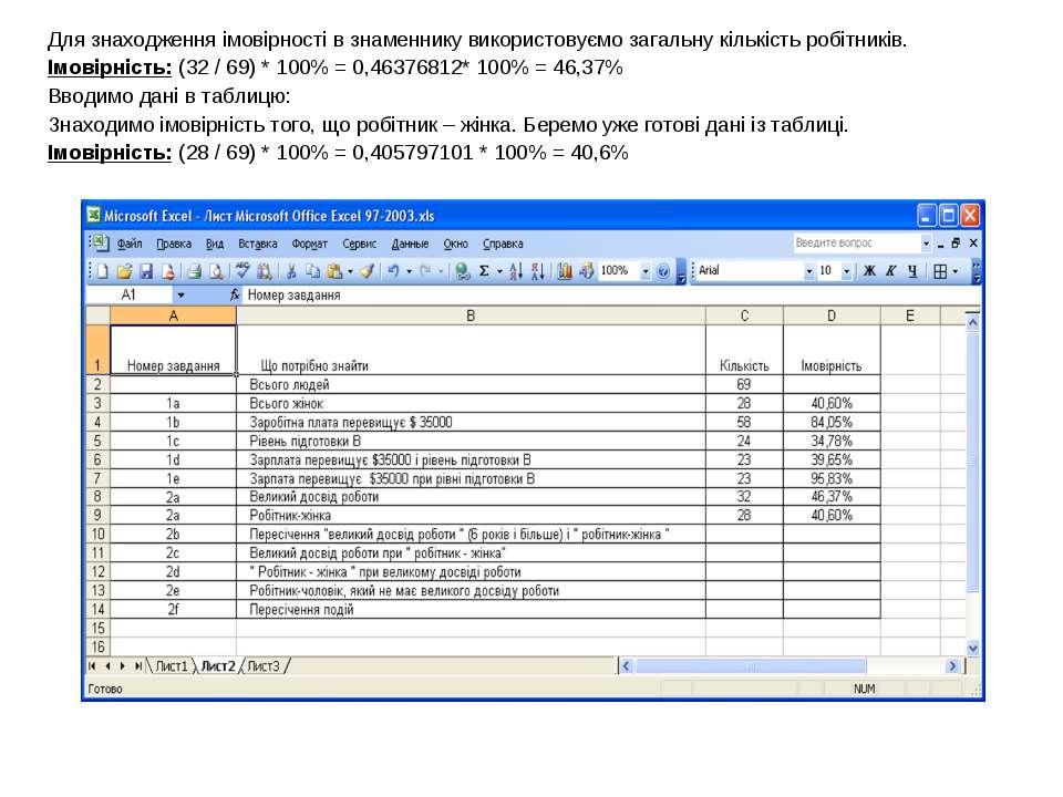 Для знаходження імовірності в знаменнику використовуємо загальну кількість ро...