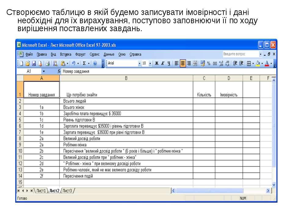 Створюємо таблицю в якій будемо записувати імовірності і дані необхідні для ї...