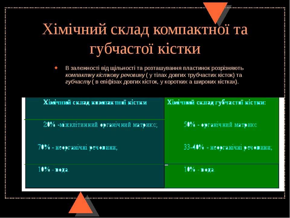 Хімічний склад компактної та губчастої кістки В залежності від щільності та р...