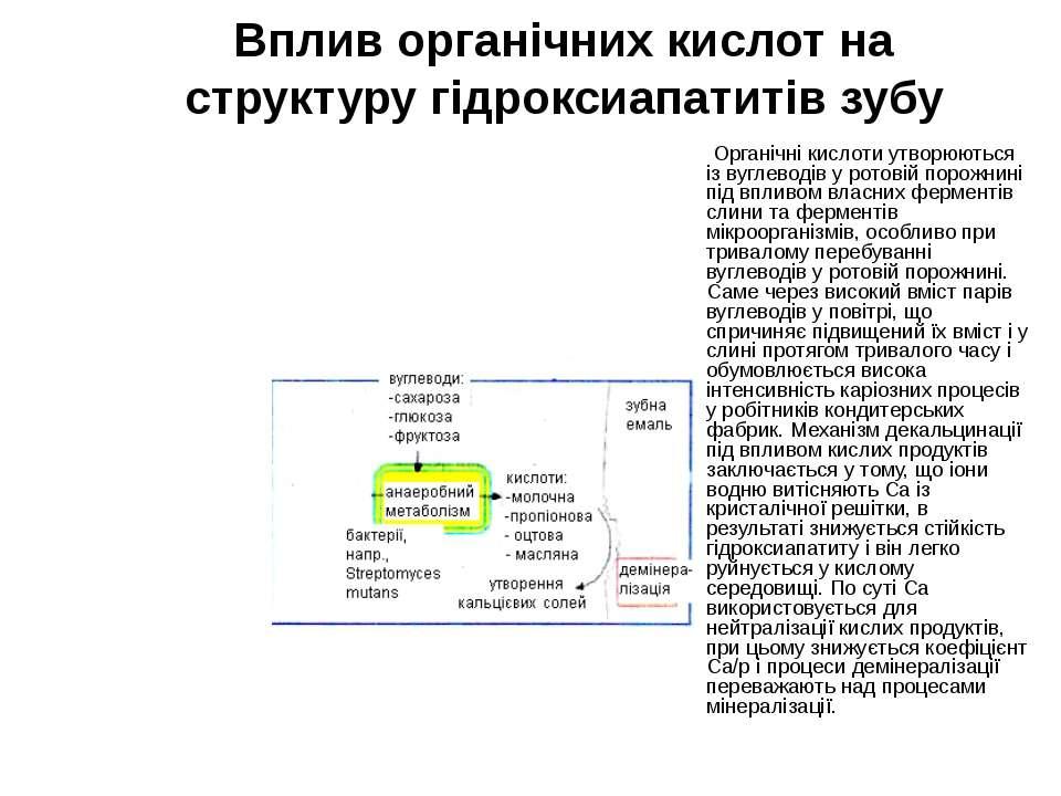 Вплив органічних кислот на структуру гідроксиапатитів зубу Органічні кислоти ...