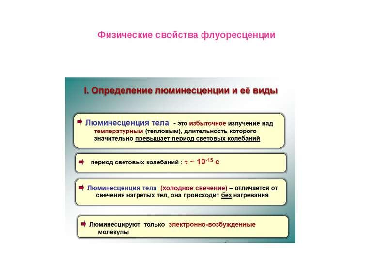 Физические свойства флуоресценции