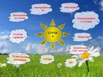 CYP3A4 Протигрибкові засоби Психотропні речовини Гіполіпідемічні статини Імун...