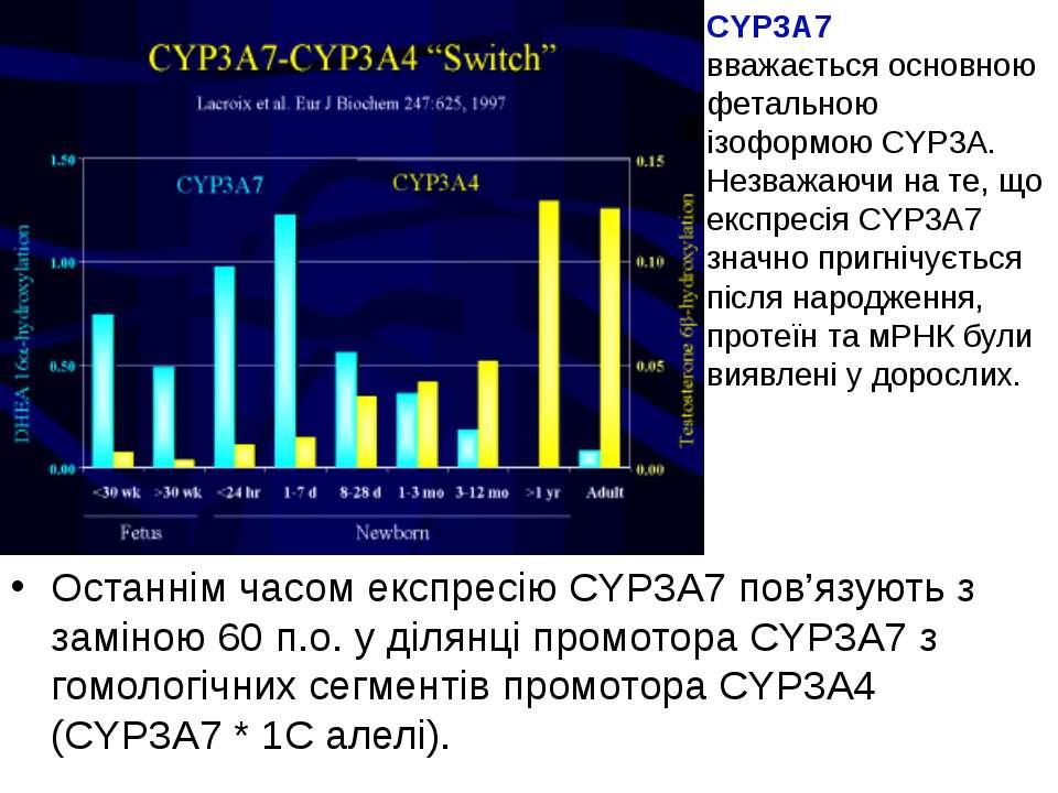 CYP3A7 вважається основною фетальною ізоформою CYP3A. Незважаючи на те, що ек...
