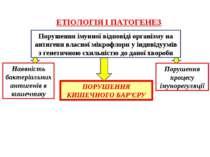 Порушення імунної відповіді організму на антигени власної мікрофлори у індиві...