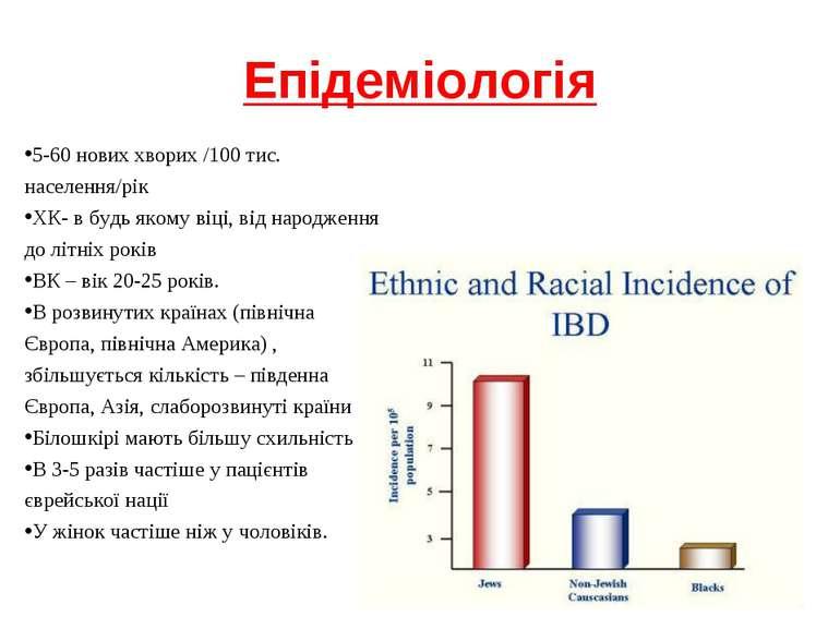 Епідеміологія 5-60 нових хворих /100 тис. населення/рік ХК- в будь якому віці...