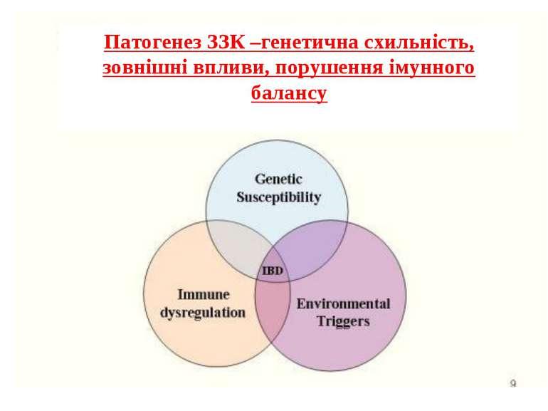 Патогенез ЗЗК –генетична схильність, зовнішні впливи, порушення імунного балансу