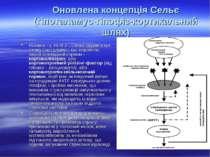 Оновлена концепція Сельє (гіпоталамус-гіпофіз-кортикальний шлях) Пізніше - у ...