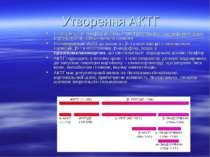 Утворення АКТГ Передня доля гіпофізу містить 2 типи рецепторів, специфічних щ...