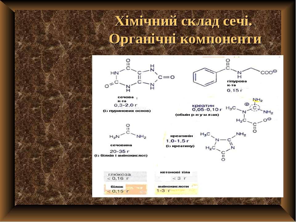 Хімічний склад сечі. Органічні компоненти