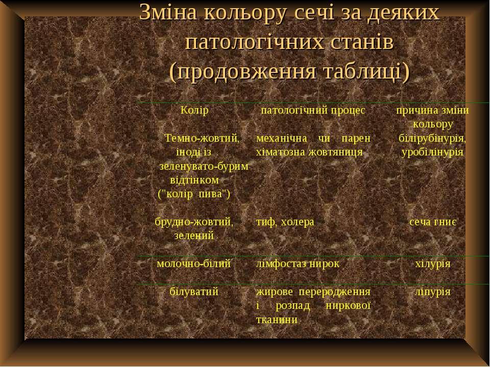 Зміна кольору сечі за деяких патологічних станів (продовження таблиці)