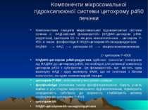Компоненти мікросомальної гідроксилюючої системи цитохрому р450 печінки Компо...