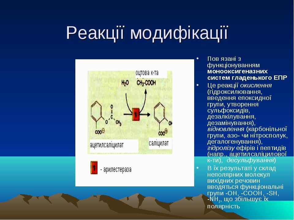 Реакції модифікації Пов язані з функціонуванням монооксигеназних систем гладе...