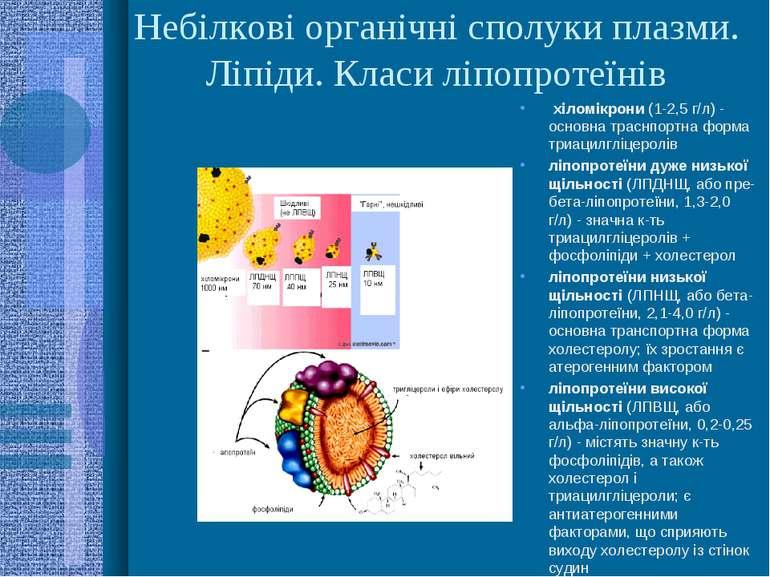 Небілкові органічні сполуки плазми. Ліпіди. Класи ліпопротеїнів хіломікрони (...