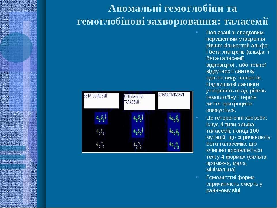 Аномальні гемоглобіни та гемоглобінові захворювання: таласемії Пов язані зі с...