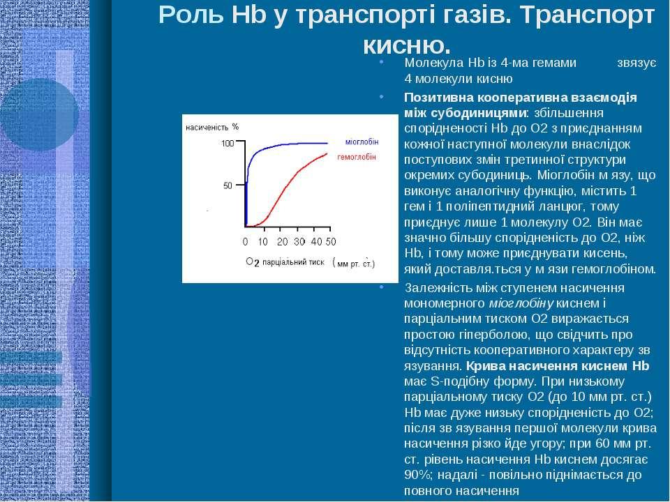 Роль Hb у транспорті газів. Транспорт кисню. Молекула Hb із 4-ма гемами звязу...