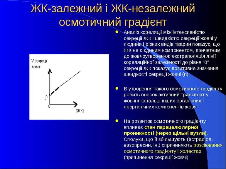 ЖК-залежний і ЖК-незалежний осмотичний градієнт Аналіз кореляції між інтенсив...