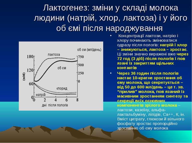 Лактогенез: зміни у складі молока людини (натрій, хлор, лактоза) і у його об ...