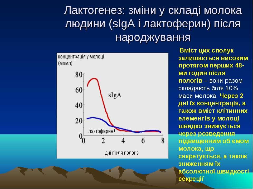 Лактогенез: зміни у складі молока людини (sIgA і лактоферин) після народжуван...