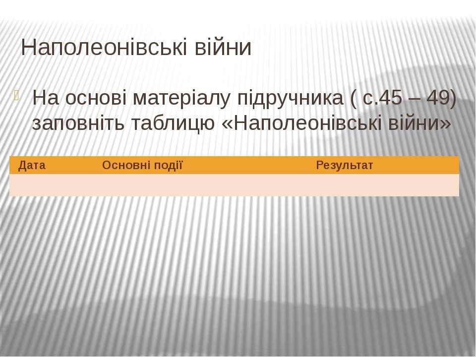 Наполеонівські війни На основі матеріалу підручника ( с.45 – 49) заповніть та...