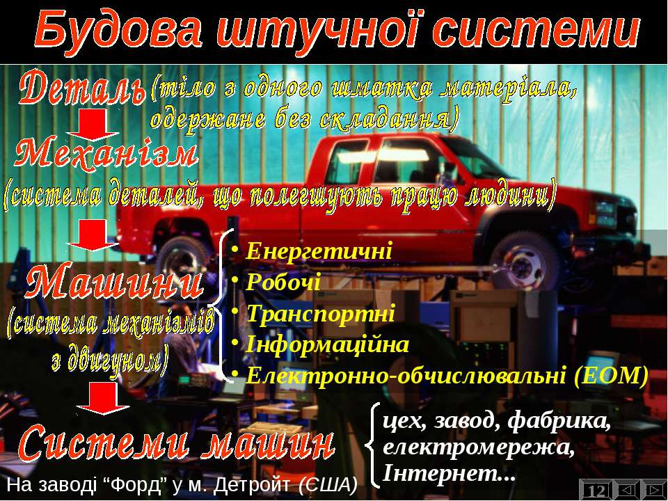 """На заводі """"Форд"""" у м. Детройт (США) Енергетичні Робочі Транспортні Інформацій..."""