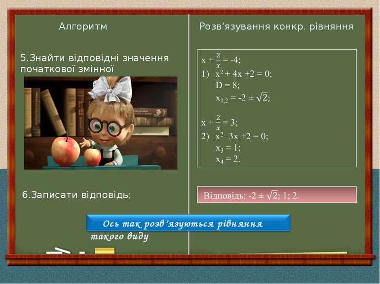 Алгоритм Розв'язування конкр. рівняння 5.Знайти відповідні значення початково...