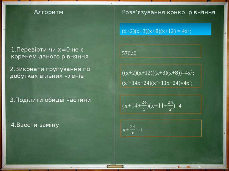 Алгоритм Розв'язування конкр. рівняння 1.Перевірти чи х=0 не є коренем даного...