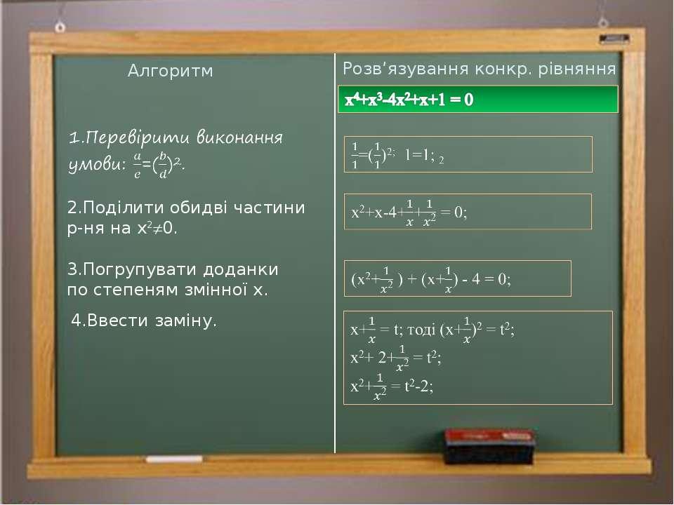 Алгоритм Розв'язування конкр. рівняння 2.Поділити обидві частини р-ня на x2 0...