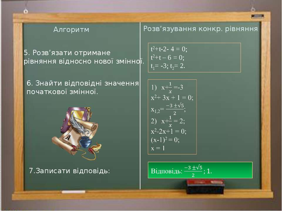 Алгоритм Розв'язування конкр. рівняння t2+t-2- 4 = 0; t2+t – 6 = 0; t1= -3; t...