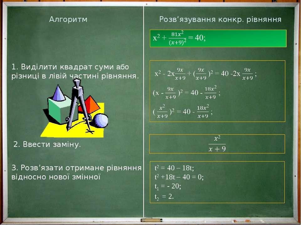 Алгоритм Розв'язування конкр. рівняння 1. Виділити квадрат суми або різниці в...