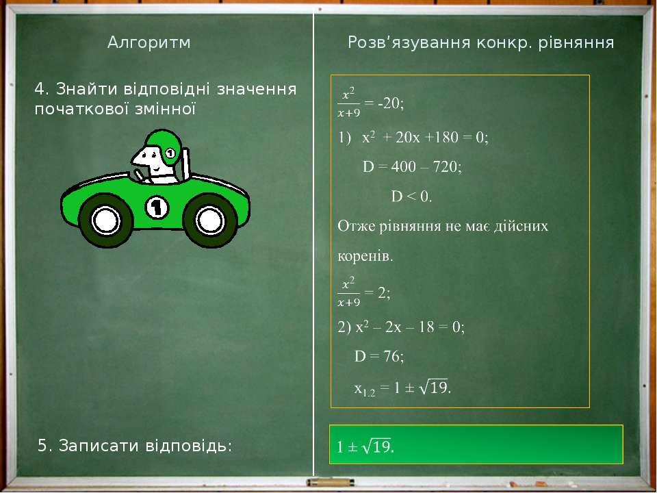 Алгоритм Розв'язування конкр. рівняння 4. Знайти відповідні значення початков...