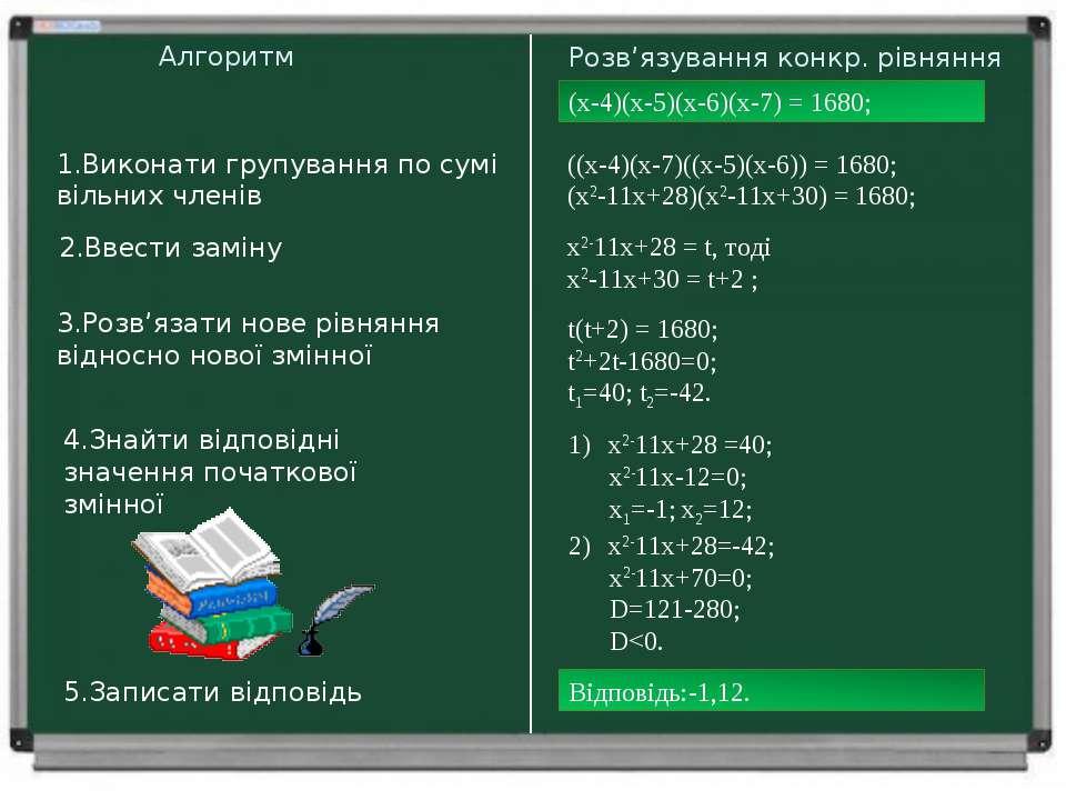 Алгоритм Розв'язування конкр. рівняння 1.Виконати групування по сумі вільних ...