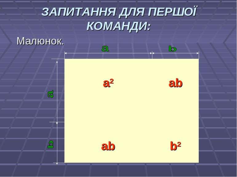 ЗАПИТАННЯ ДЛЯ ПЕРШОЇ КОМАНДИ: Малюнок. а2 ab ab b2