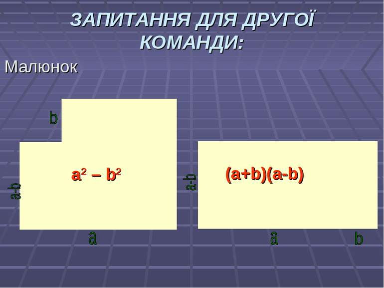 ЗАПИТАННЯ ДЛЯ ДРУГОЇ КОМАНДИ: Малюнок a2 – b2 (a+b)(a-b)