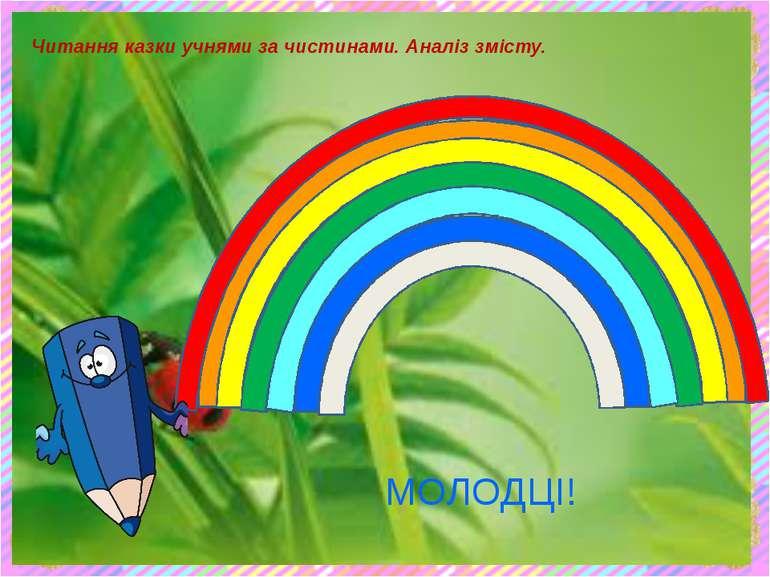 Читання казки учнями за чистинами. Аналіз змісту. МОЛОДЦІ! scul32.ucoz.ru