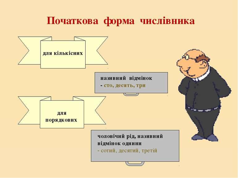Початкова форма числівника для кількісних для порядкових називний відмінок - ...